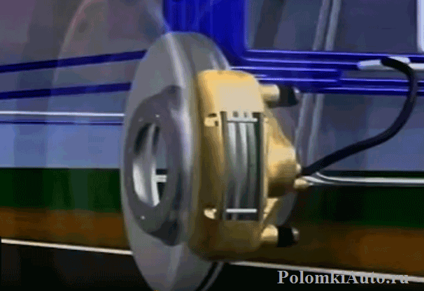 автомобильные тормоза