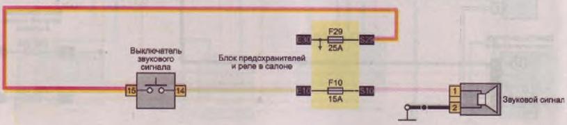 Схема подключения звукового сигнала Рено Логан 2
