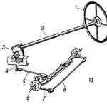 рулевой механизм Мазда СХ-7