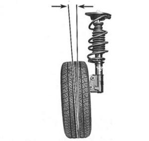 Износ шины при выходе амортизатора