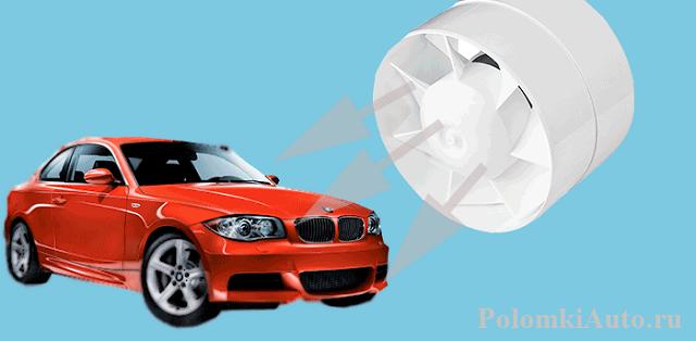 Защита автомобиля от жары